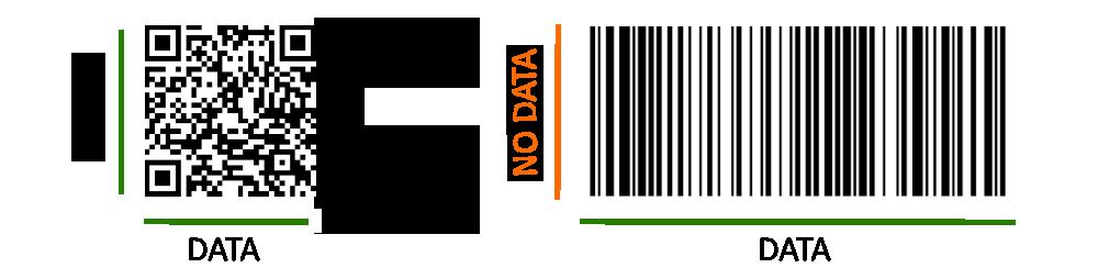 Отличие QR-кода от штрих-кода