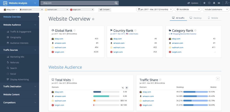 Сервис веб-аналитики